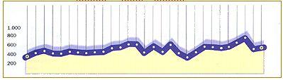 Cammino di santiago in bicicletta-tappa2