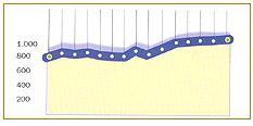 Cammino di santiago in bicicletta-tappa6