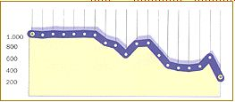 Cammino di santiago in bicicletta-tappa8