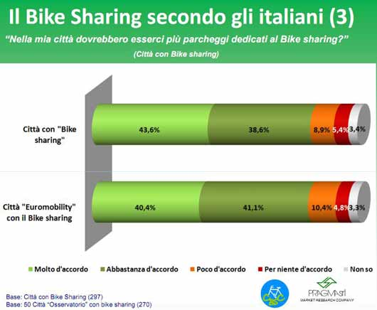 bike-sharing-slide