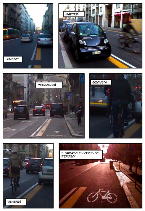 10. Milano. Ciclopista Fotoromanzo Settimanale