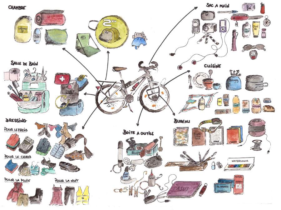 frida-viaggio-bici