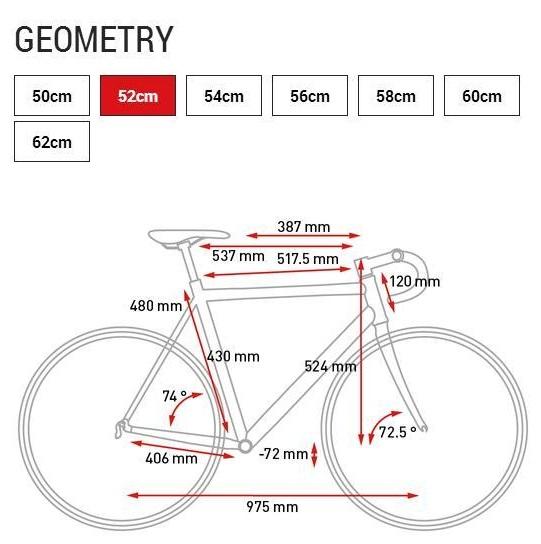 a2131bd97 Partiamo da un introduzione che ci permette di capire il cos è la taglia di  una bicicletta. Questo ragionamento vale anche per gli articoli che  riguardano ...