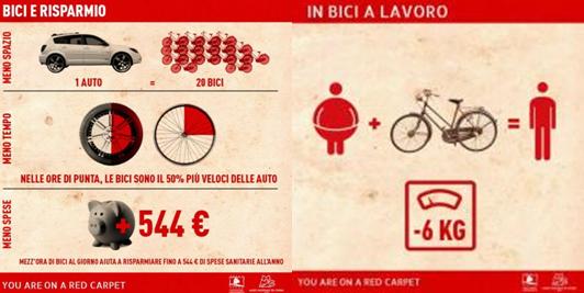 bici-risparmio
