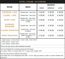 Prices Hotel 2 Palme