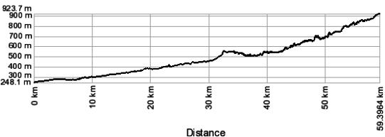 Altimetria pista ciclabile Val Seriana