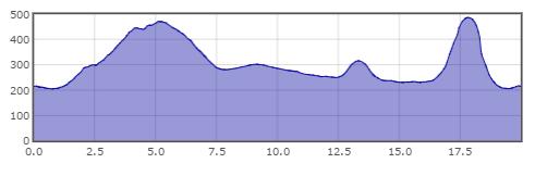 altimetria-genga-1