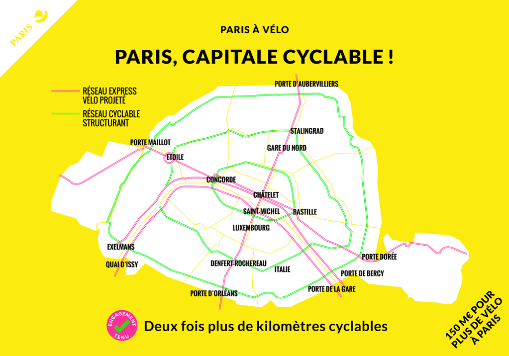 Biciplan Parigi