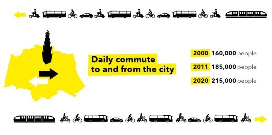 Infographic-commute-580x269