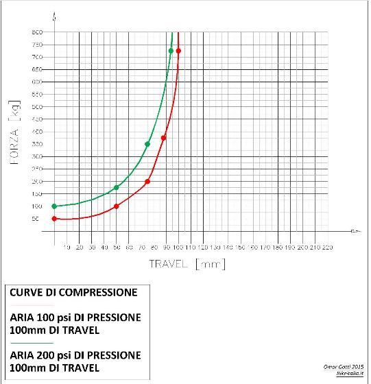 Compressione_11