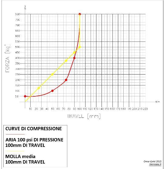 Compressione_9