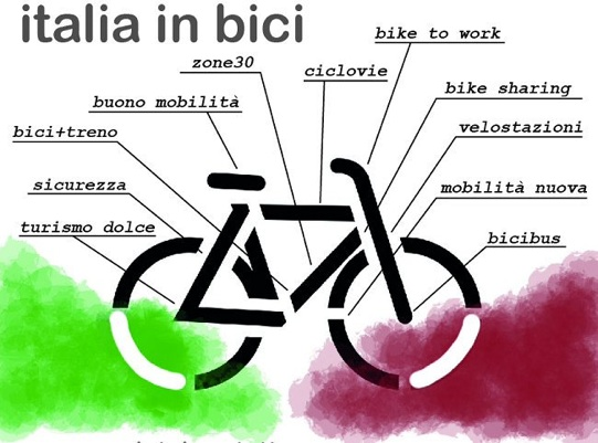 ITALIAINBICI_TEMI