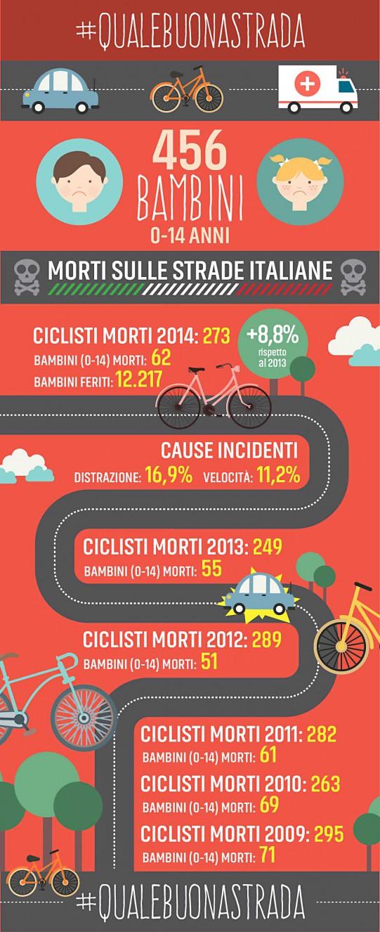 Infographic-quale-buona-strada-L