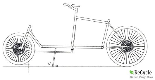 Geometria del cavalletto in posizione di sosta
