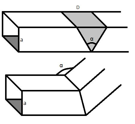 Tecnica di piega del profilato rettangolare