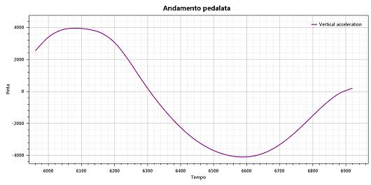Rotondo_2