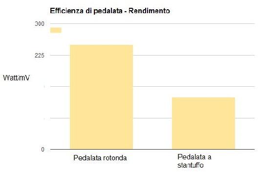 Rotondo_5