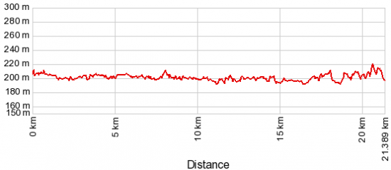 Profilo altimetrico Lecco - Traghetto di Leonardo