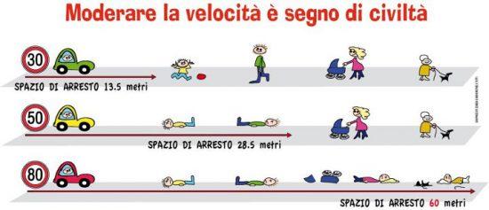 salva-ciclisti-5