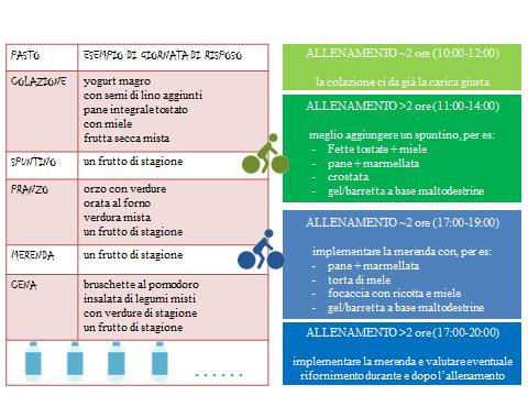 alimentazione-allenamento-ciclismo-3