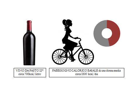 Alcol e ciclismo