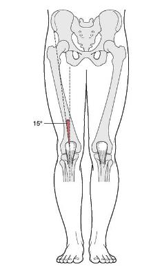 sindrome-femoro-rotulea-ciclismo-6