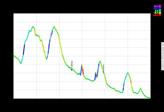 profilo altimetrico traccia