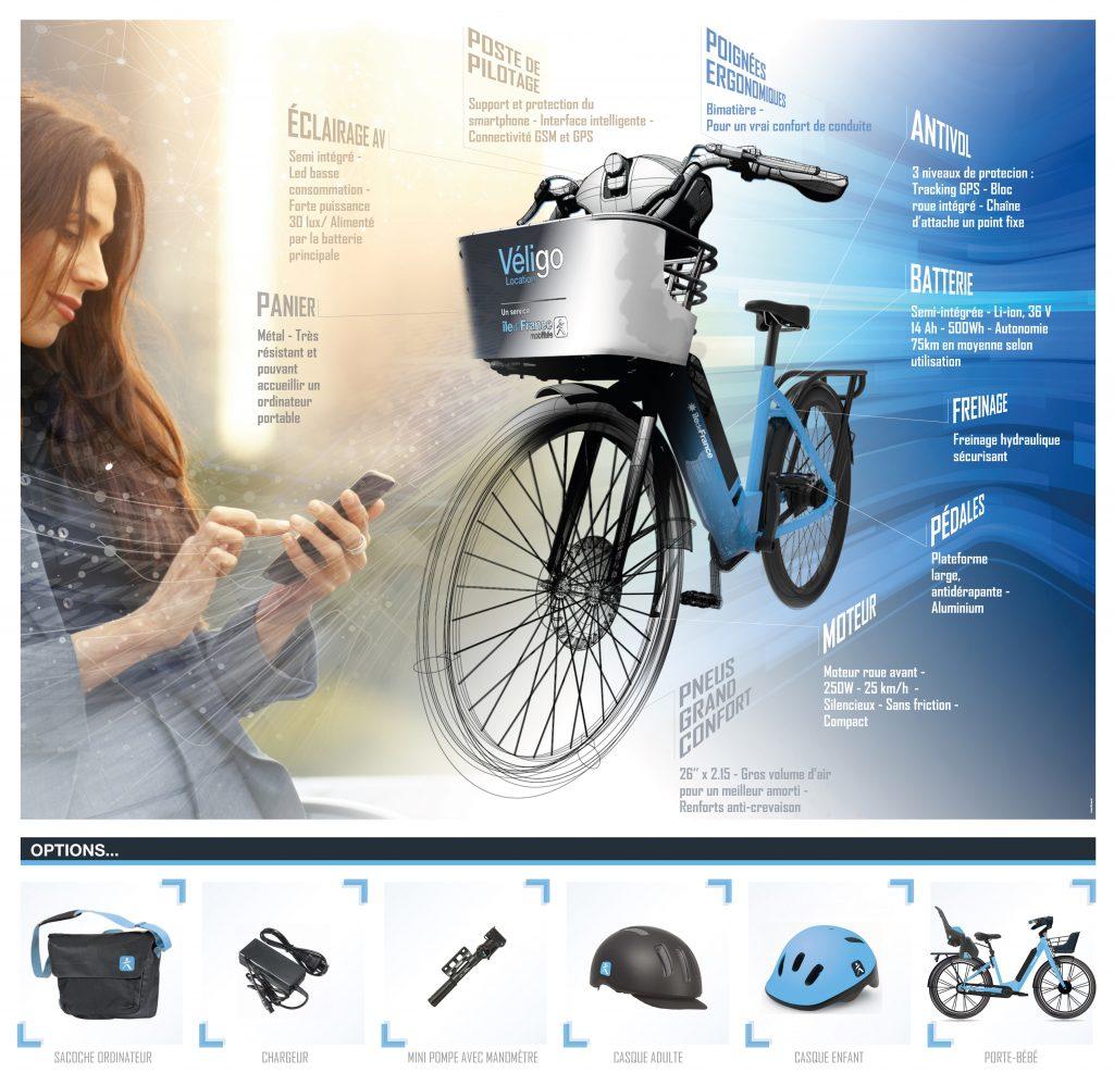 Parigi noleggio bici elettriche