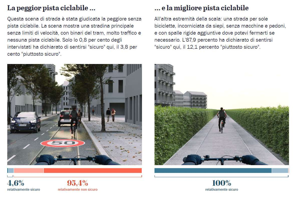Berlino piste ciclabili sicurezza