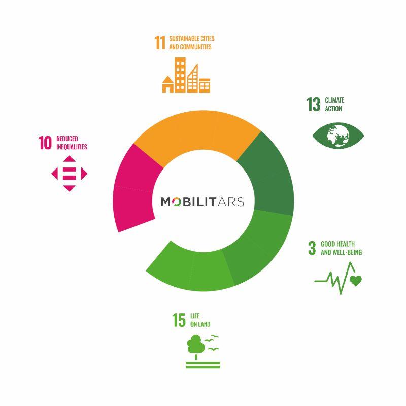 mobilitars sviluppo sostenibile