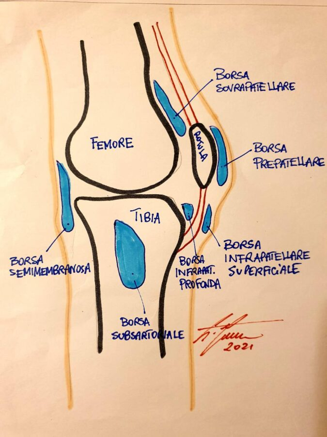 Patellar Friction Syndrome ginocchio ciclismo