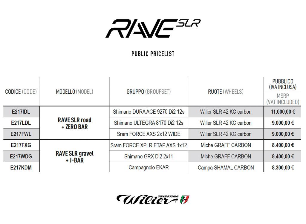 Listino prezzi Wilier Triestina Rave SLR